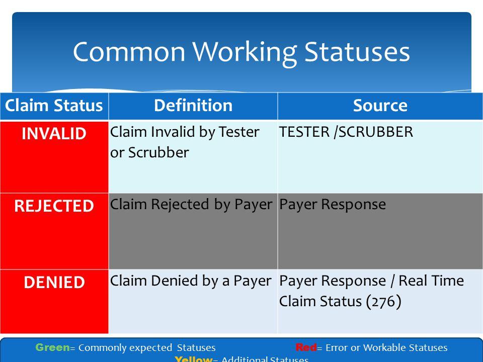 Common Working Statuses