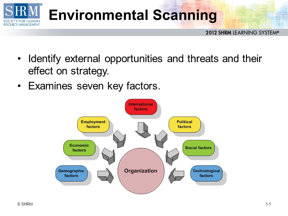 environmental scanning Environmental scanning is the process of gathering information about events and  their relationships within an organization's internal and external environments.
