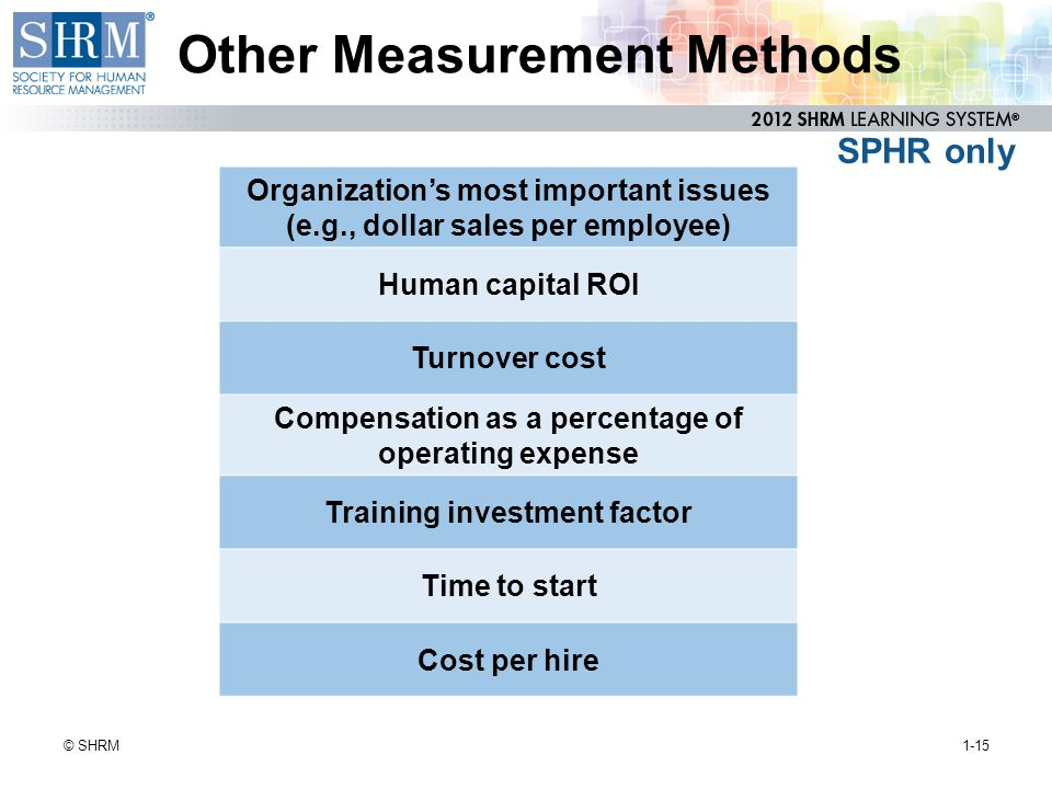 Other Measurement Methods