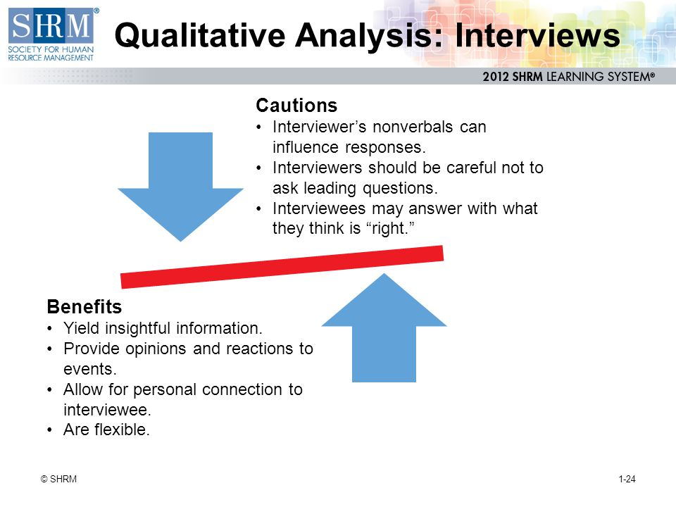 Qualitative Analysis: Interviews