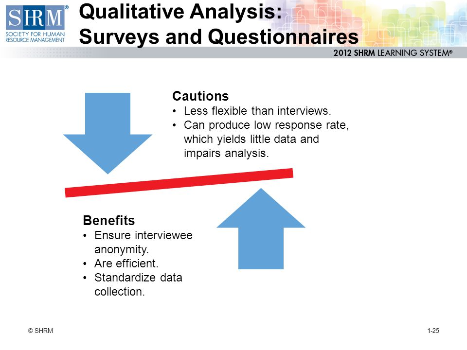 Qualitative Analysis: Surveys and Questionnaires