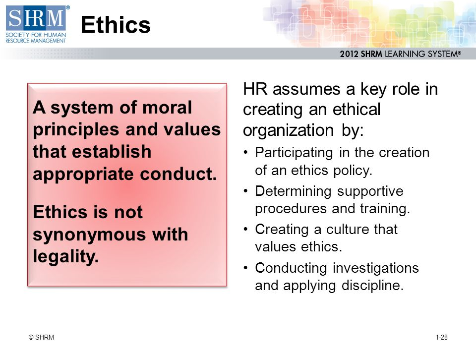 Ethics Ethics. HR assumes a key role in. creating an ethical. organization by: Participating in the creation of an ethics policy.