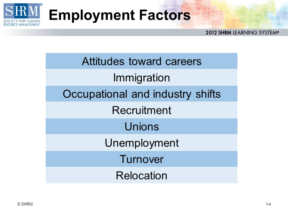 Employment Factors Attitudes toward careers Immigration