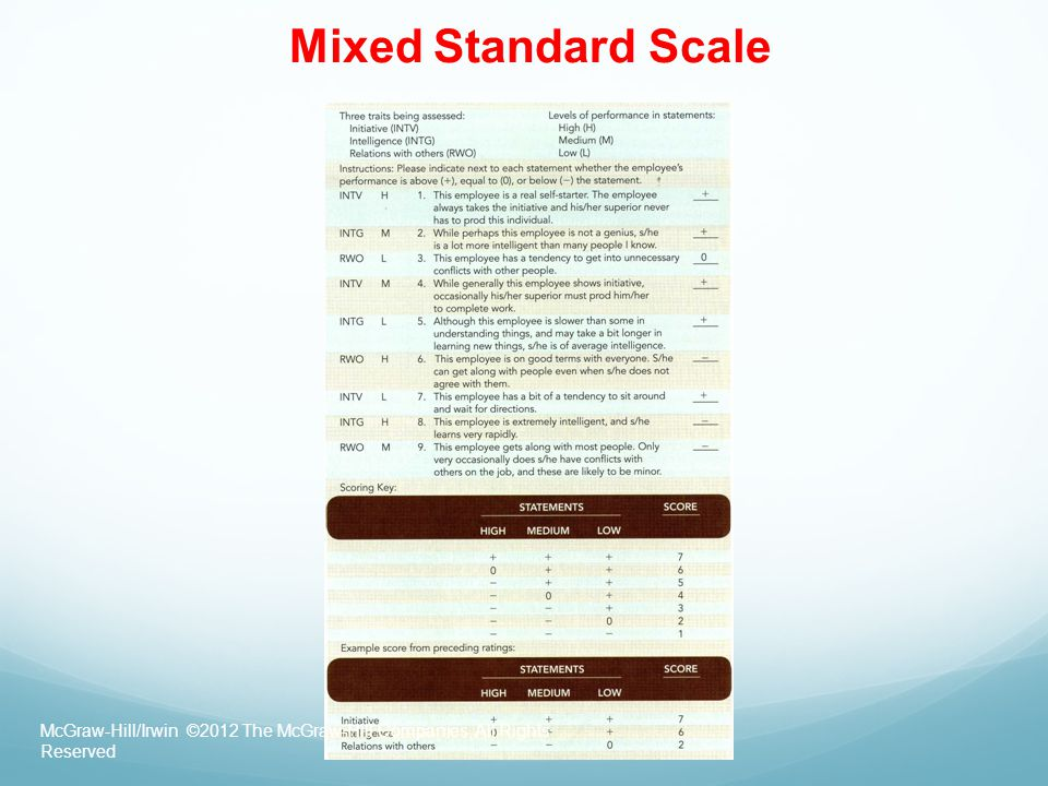 Mixed Standard Scale McGraw-Hill/Irwin ©2012 The McGraw-Hill Companies, All Rights Reserved