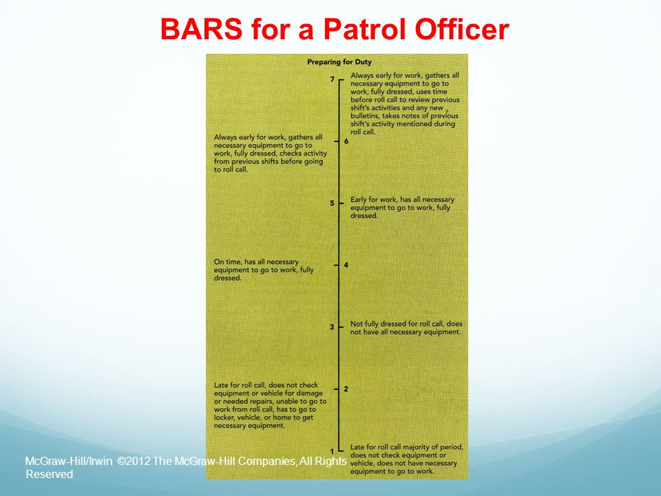BARS for a Patrol Officer