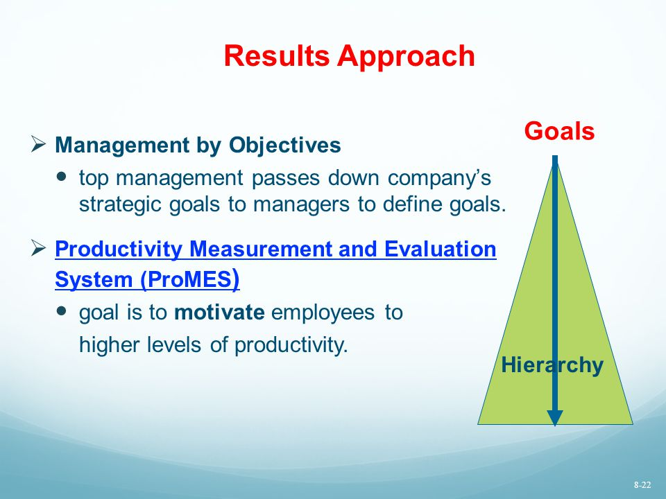 Results Approach Goals Management by Objectives