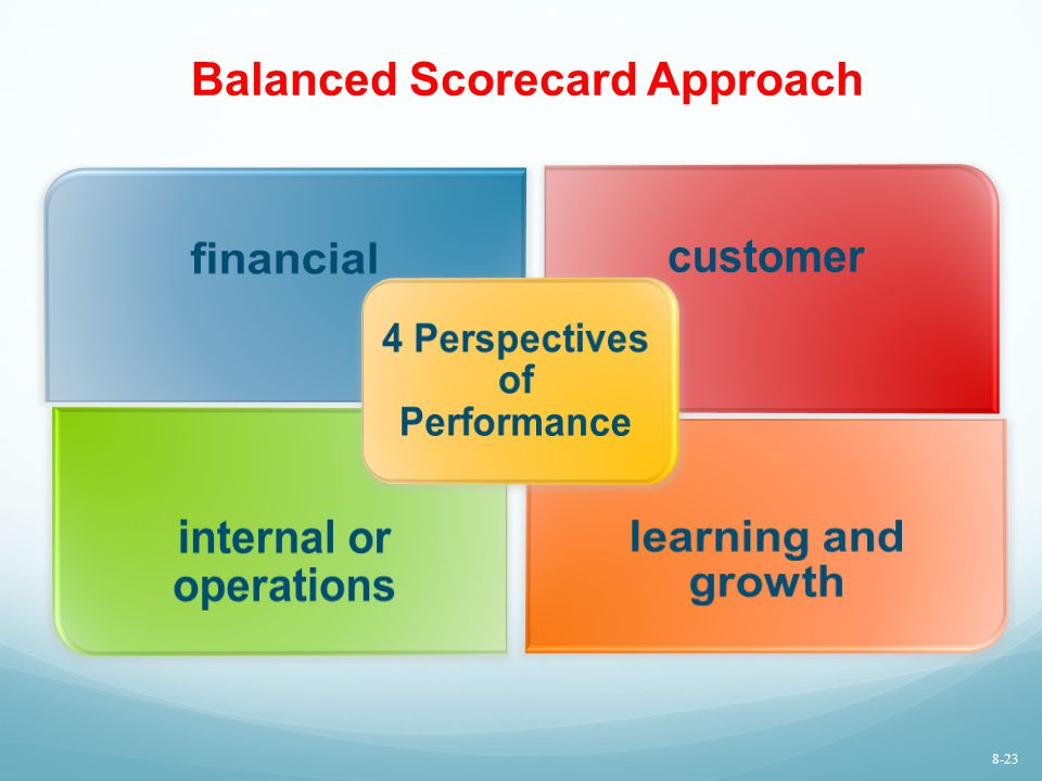 balanced scorecard approach for ebay Balanced scorecard - building, implementing, aligning and sustaining for  a  strategic, medium to long-term approach #3: bsc is pro-active,.