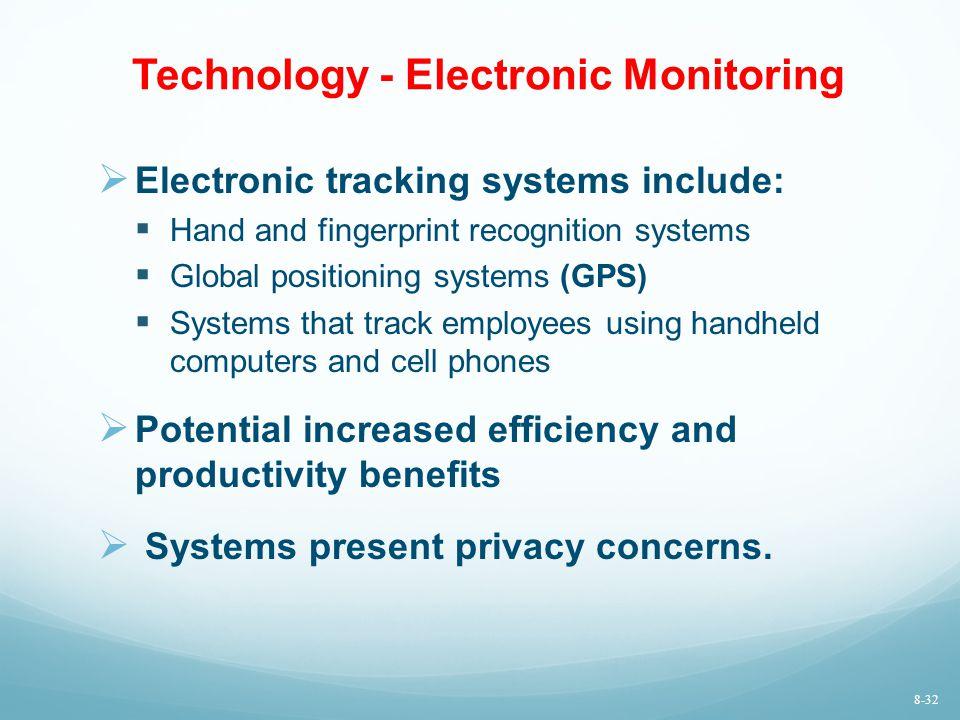 Technology - Electronic Monitoring