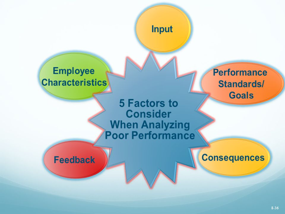 5 Factors to Consider When Analyzing Poor Performance