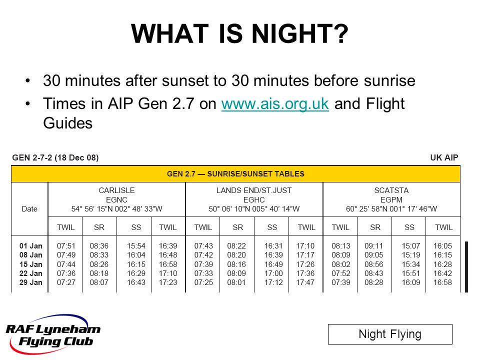 WHAT IS NIGHT 30 minutes after sunset to 30 minutes before sunrise