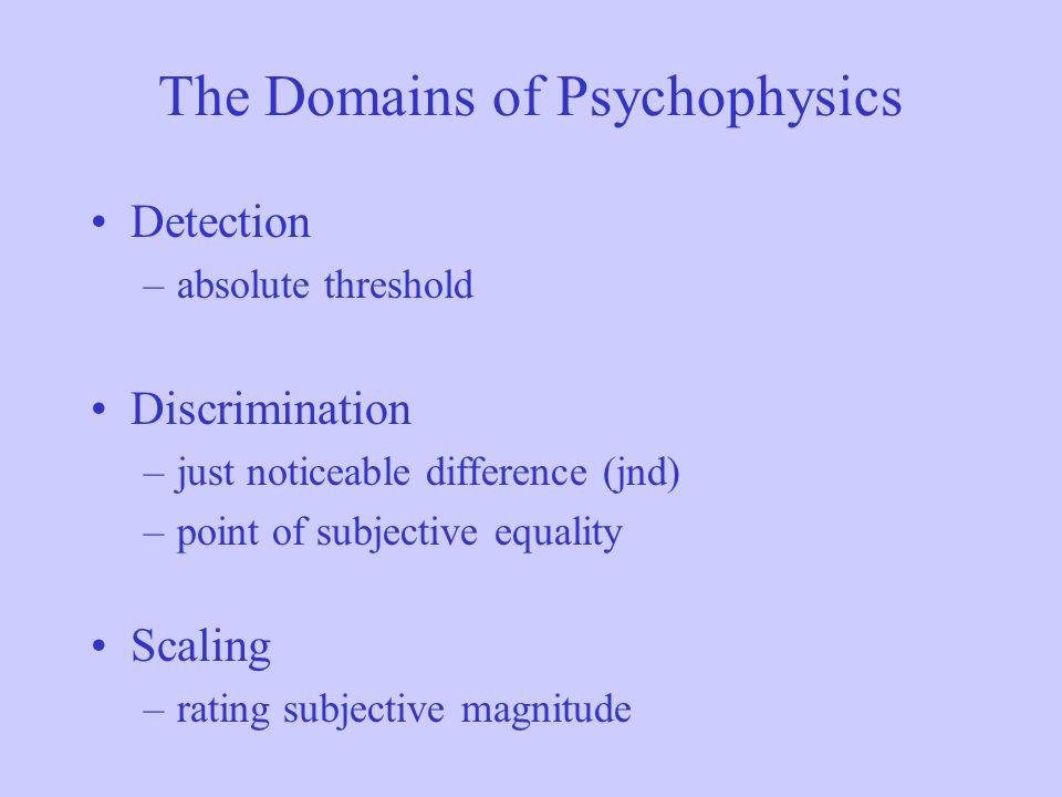 The Domains of Psychophysics