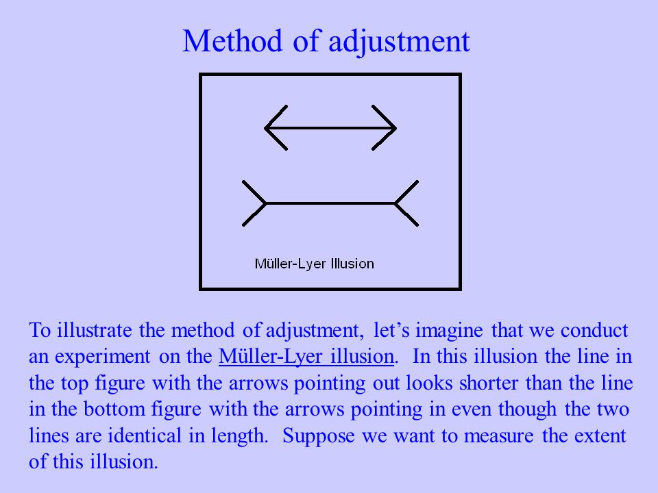 Method of adjustment To illustrate the method of adjustment, let's imagine that we conduct.