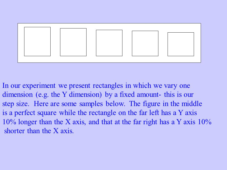 In our experiment we present rectangles in which we vary one