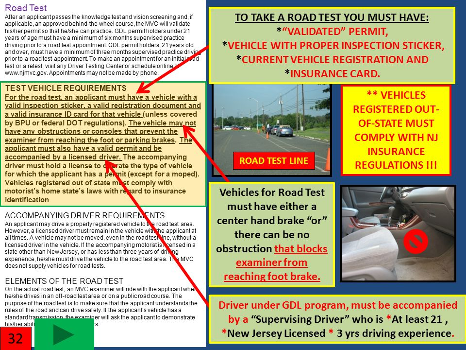 32 TO TAKE A ROAD TEST YOU MUST HAVE: * VALIDATED PERMIT,