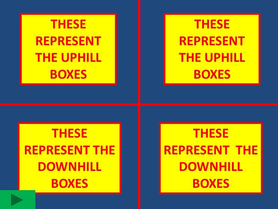 THESE REPRESENT THE UPHILL BOXES THESE REPRESENT THE UPHILL BOXES
