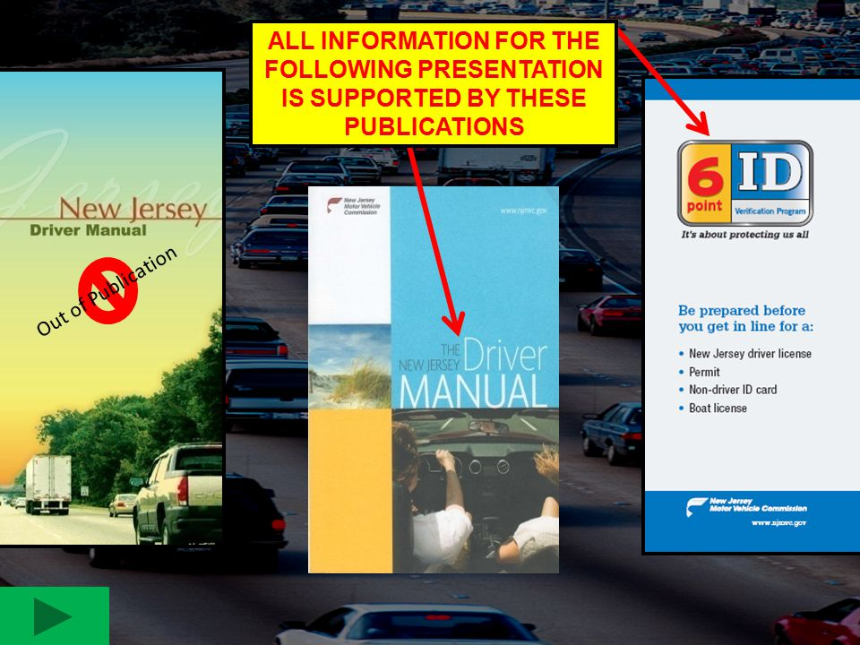 ALL INFORMATION FOR THE FOLLOWING PRESENTATION IS SUPPORTED BY THESE PUBLICATIONS