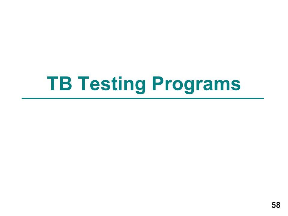 TB Testing Programs