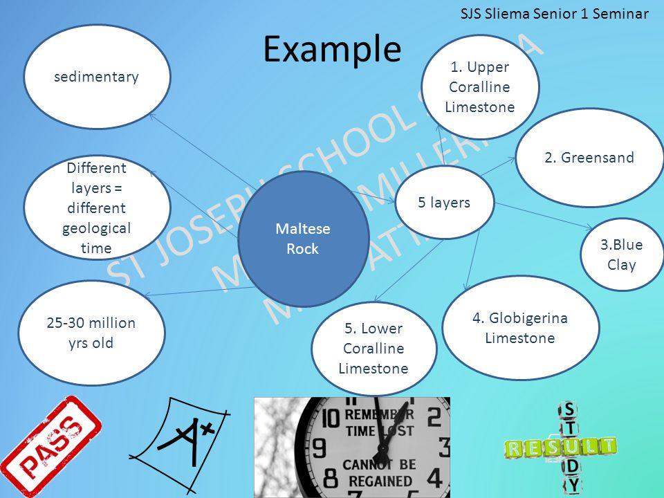 Example SJS Sliema Senior 1 Seminar sedimentary
