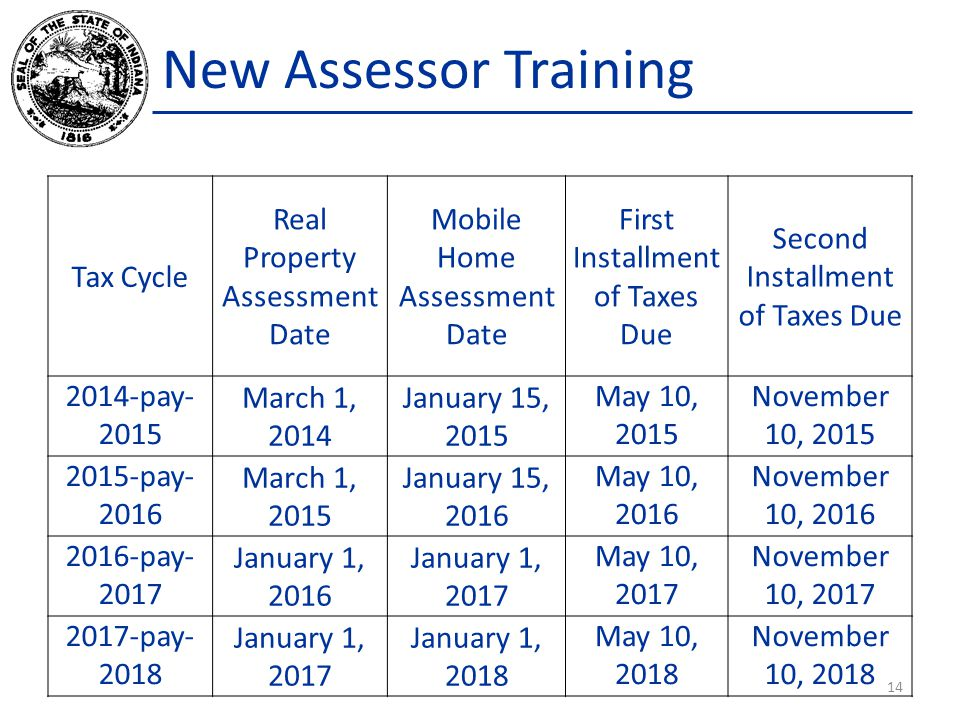 New Assessor Training Tax Cycle Real Property Assessment Date