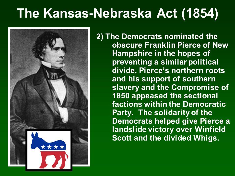 The Kansas-Nebraska Act (1854)