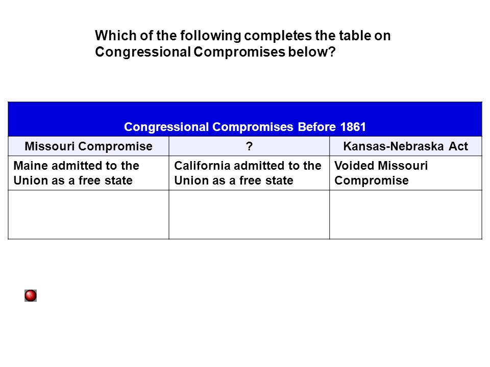Congressional Compromises Before 1861