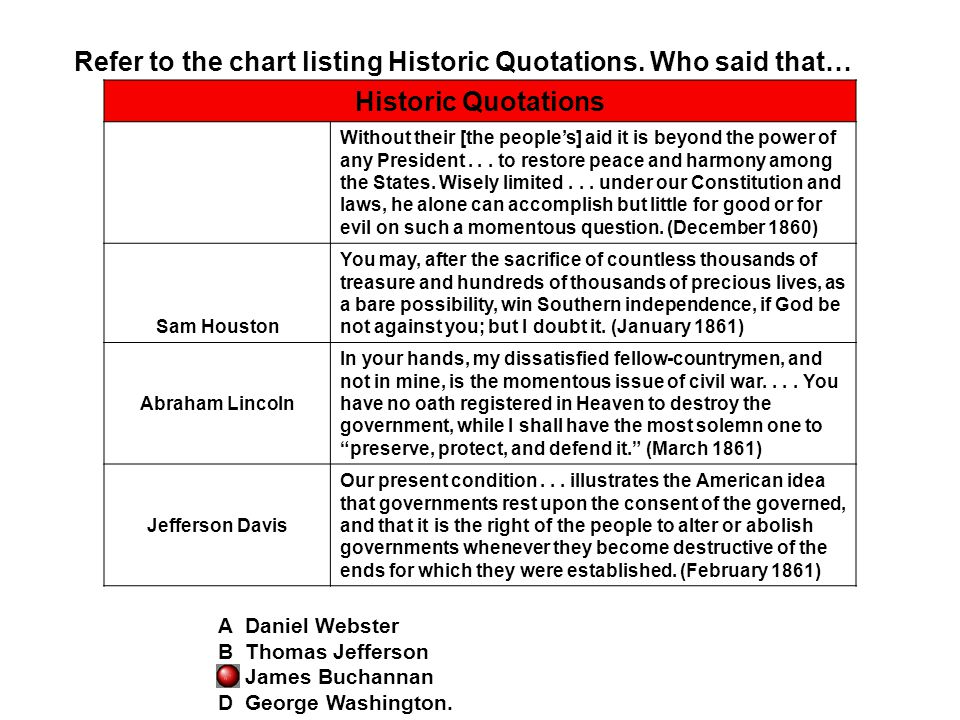 Refer to the chart listing Historic Quotations. Who said that…