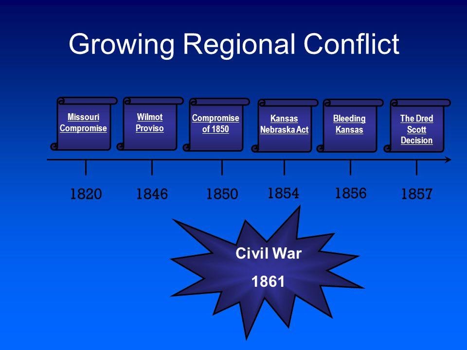 Growing Regional Conflict