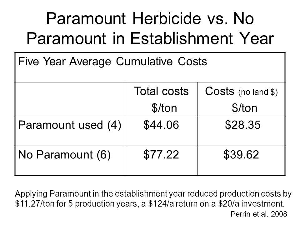 Paramount Herbicide vs. No Paramount in Establishment Year