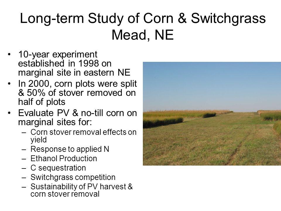 Long-term Study of Corn & Switchgrass Mead, NE