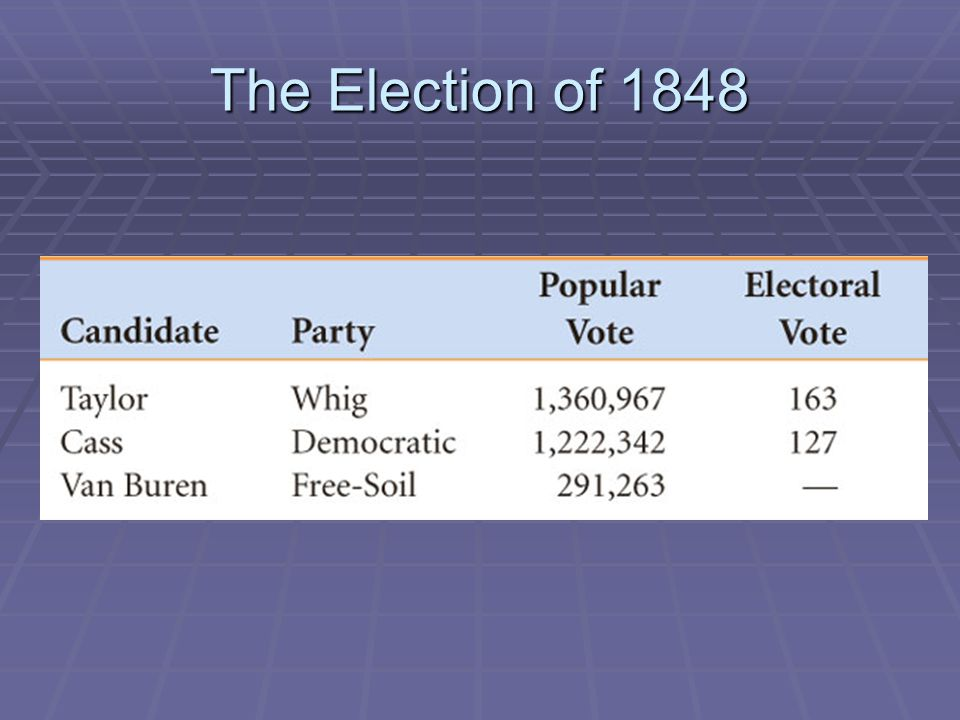 The Election of 1848