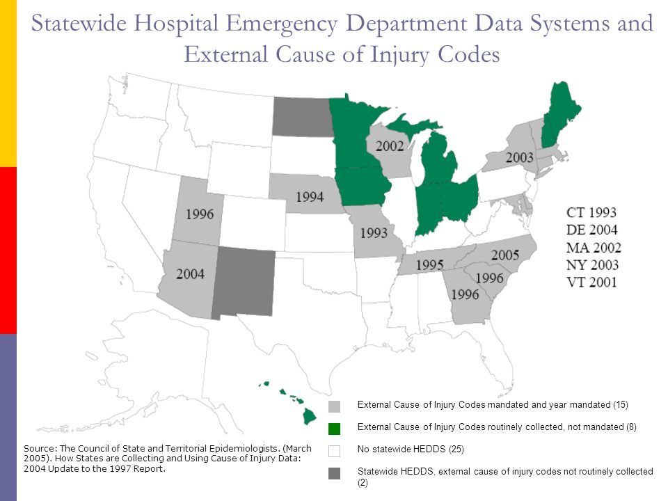 Statewide Hospital Emergency Department Data Systems and External Cause of Injury Codes