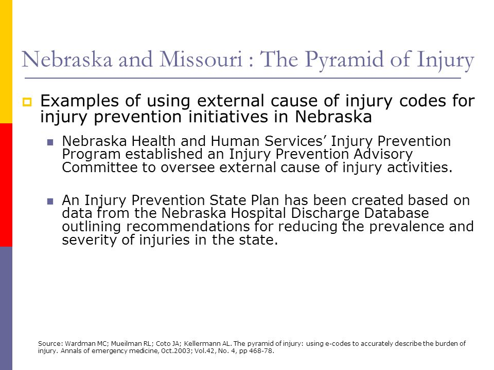 Nebraska and Missouri : The Pyramid of Injury
