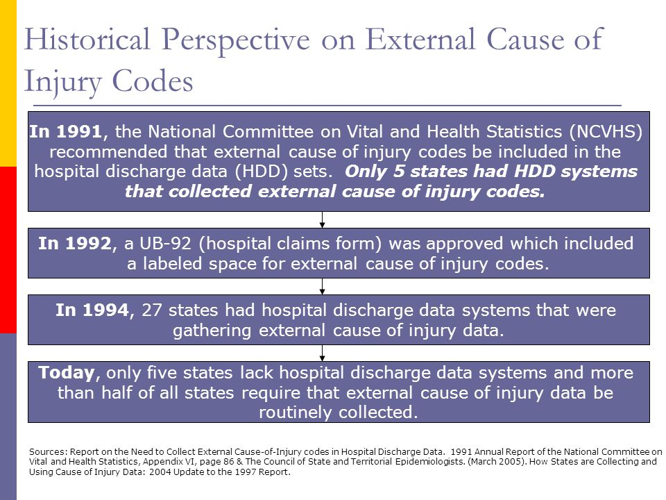 Historical Perspective on External Cause of Injury Codes
