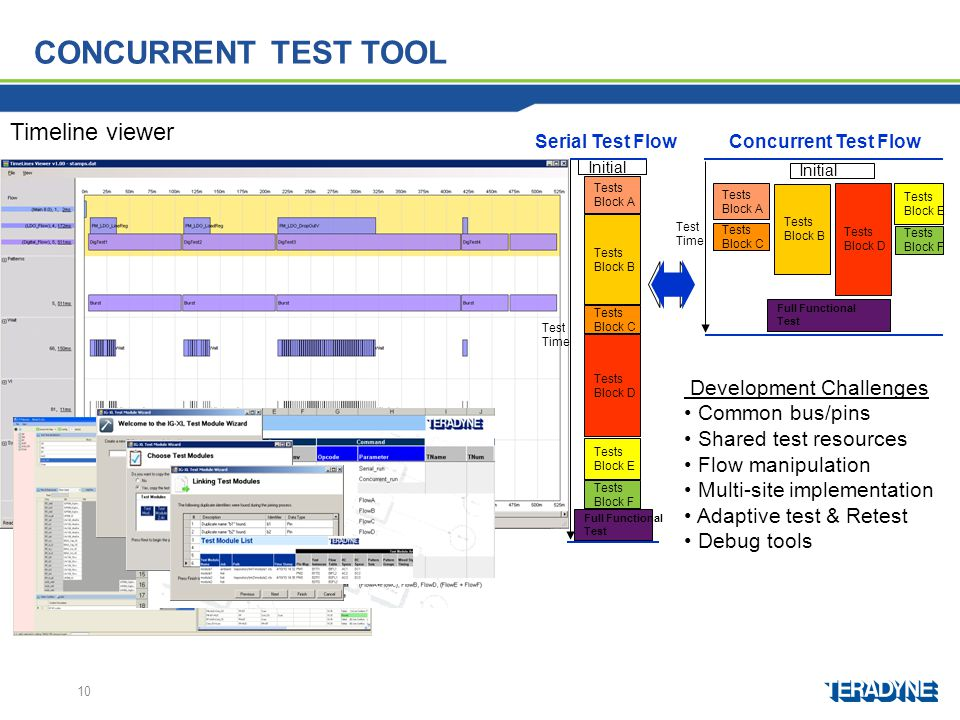 Concurrent test tool Timeline viewer Development Challenges
