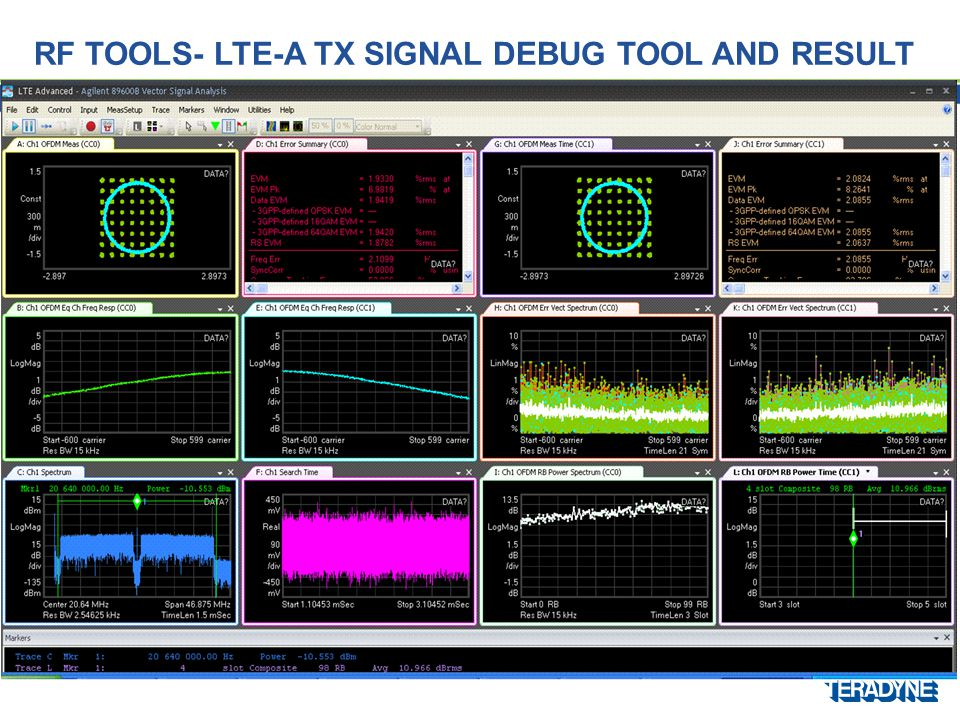 RF tools- LTE-A TX signal debug tool and result