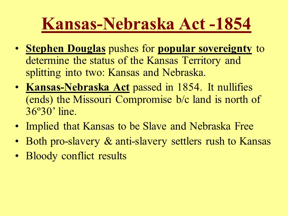 Kansas-Nebraska Act -1854