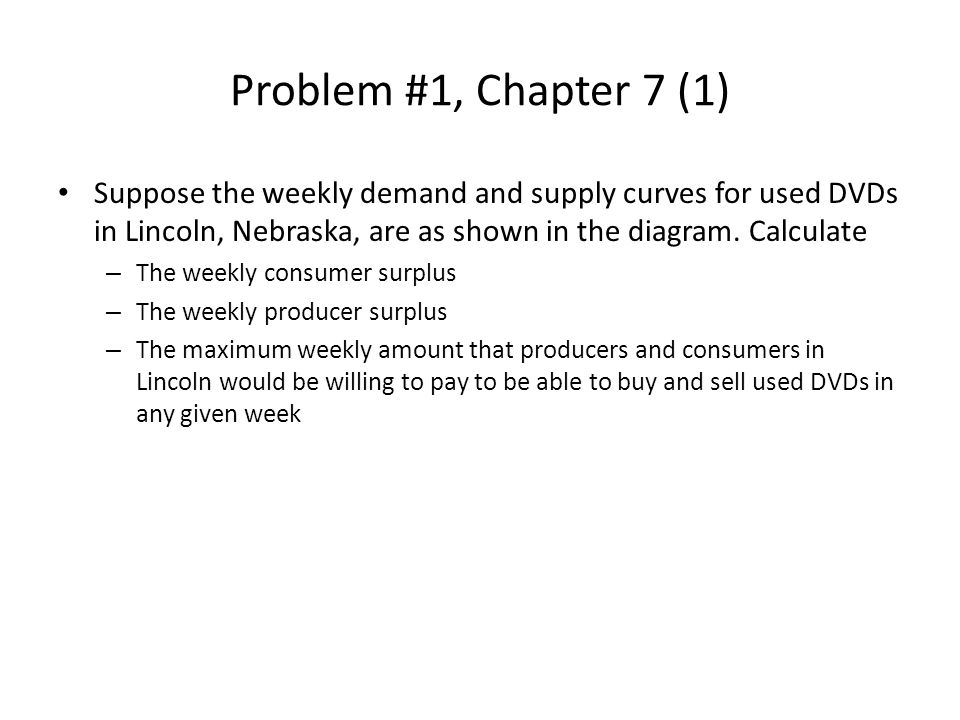 Problem #1, Chapter 7 (1) Suppose the weekly demand and supply curves for used DVDs in Lincoln, Nebraska, are as shown in the diagram. Calculate.