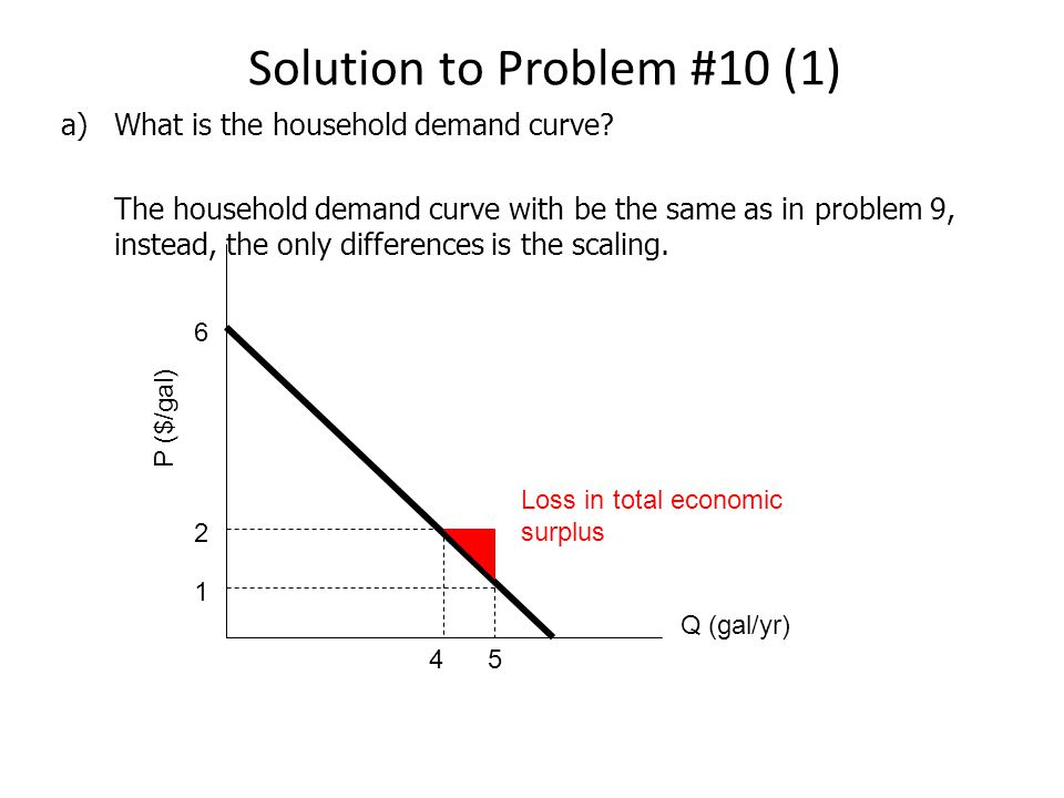 Solution to Problem #10 (1)