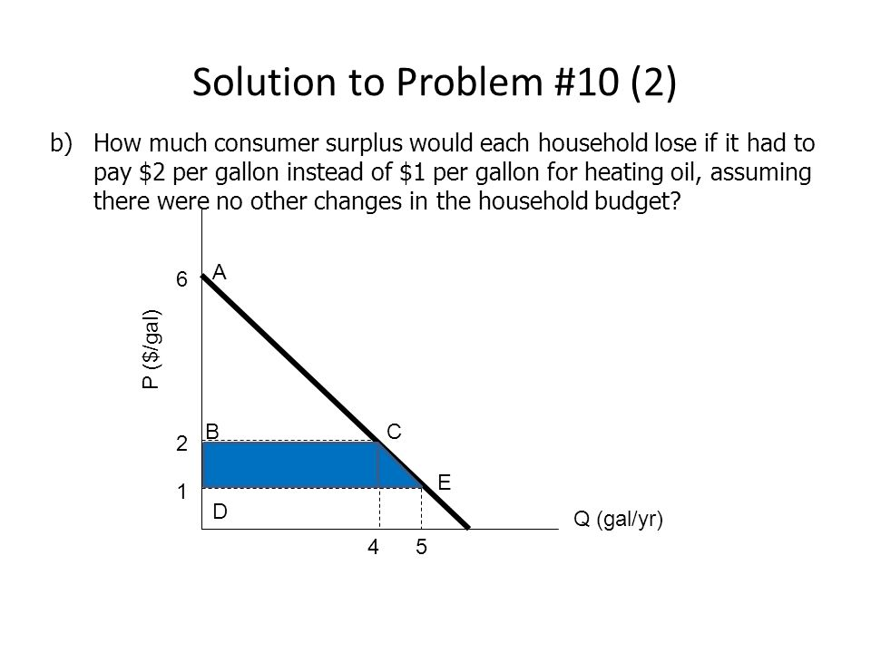 Solution to Problem #10 (2)