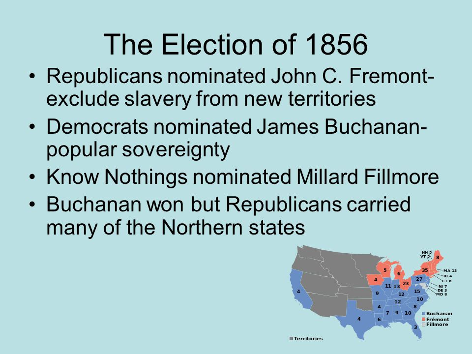 The Election of 1856 Republicans nominated John C. Fremont- exclude slavery from new territories.