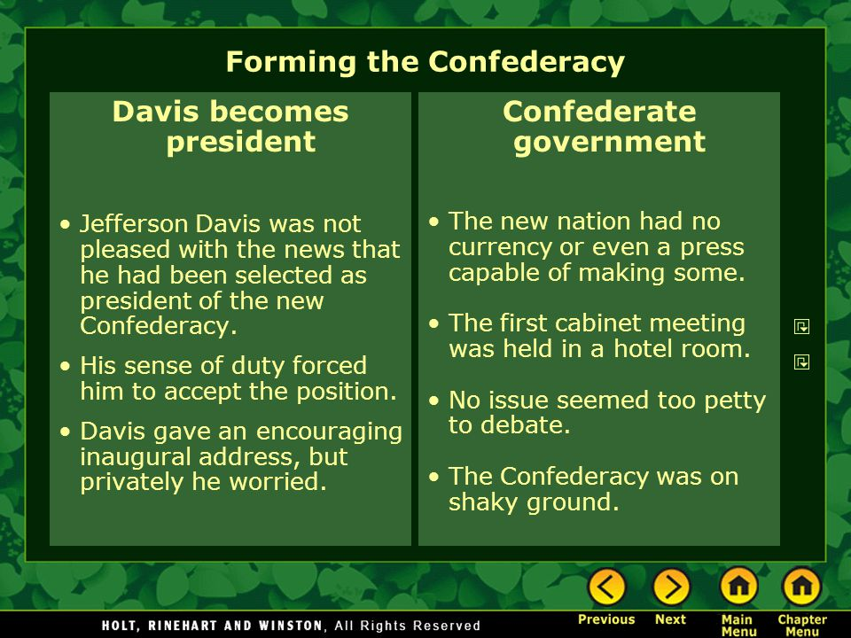Forming the Confederacy