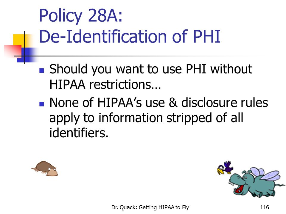Policy 28A: De-Identification of PHI