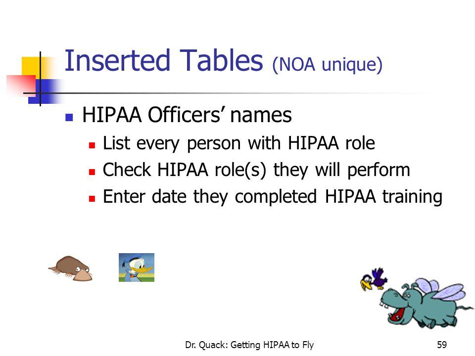 Inserted Tables (NOA unique)