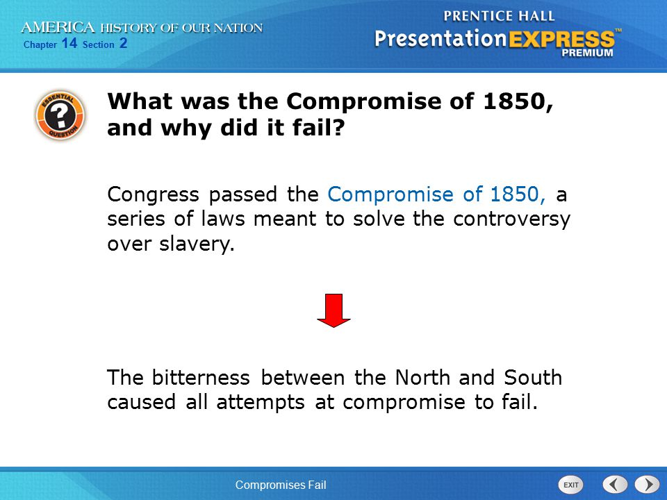 What was the Compromise of 1850, and why did it fail