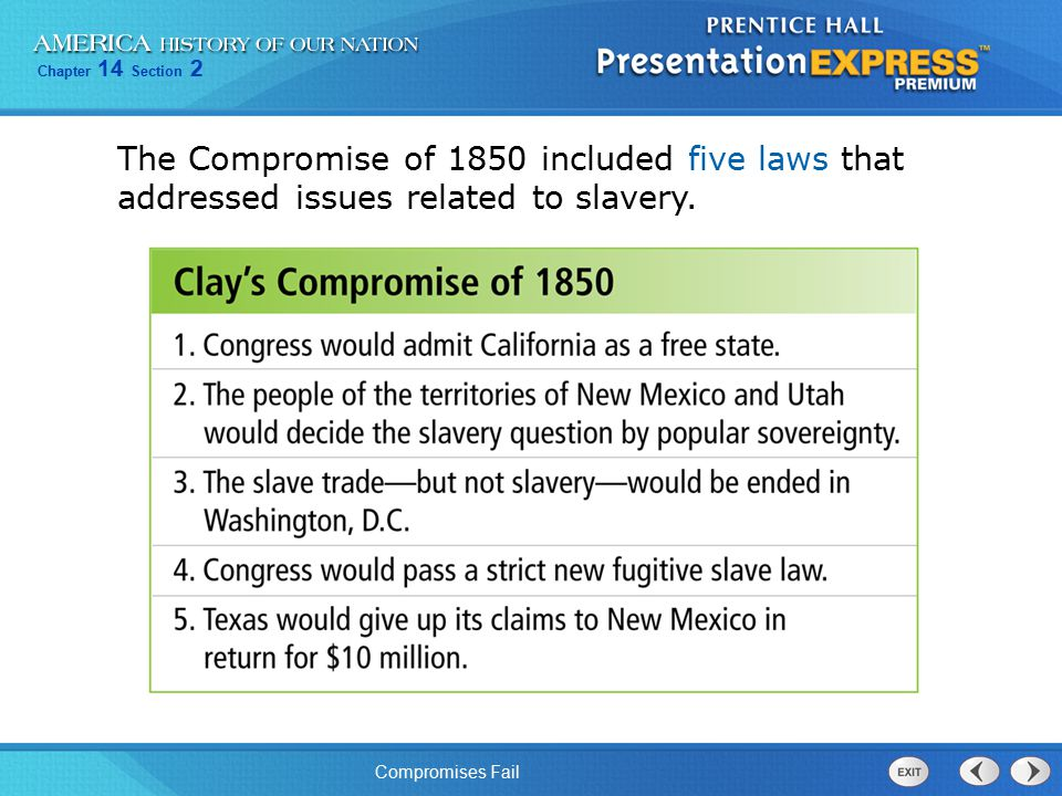 The Compromise of 1850 included five laws that addressed issues related to slavery.