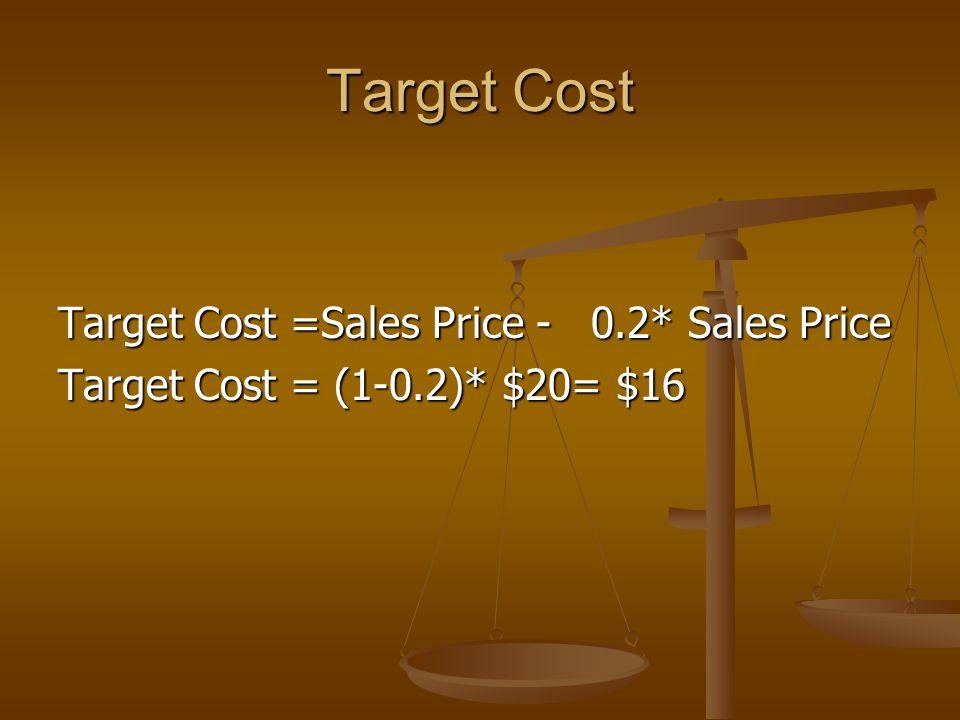 Target Cost Target Cost =Sales Price - 0.2* Sales Price