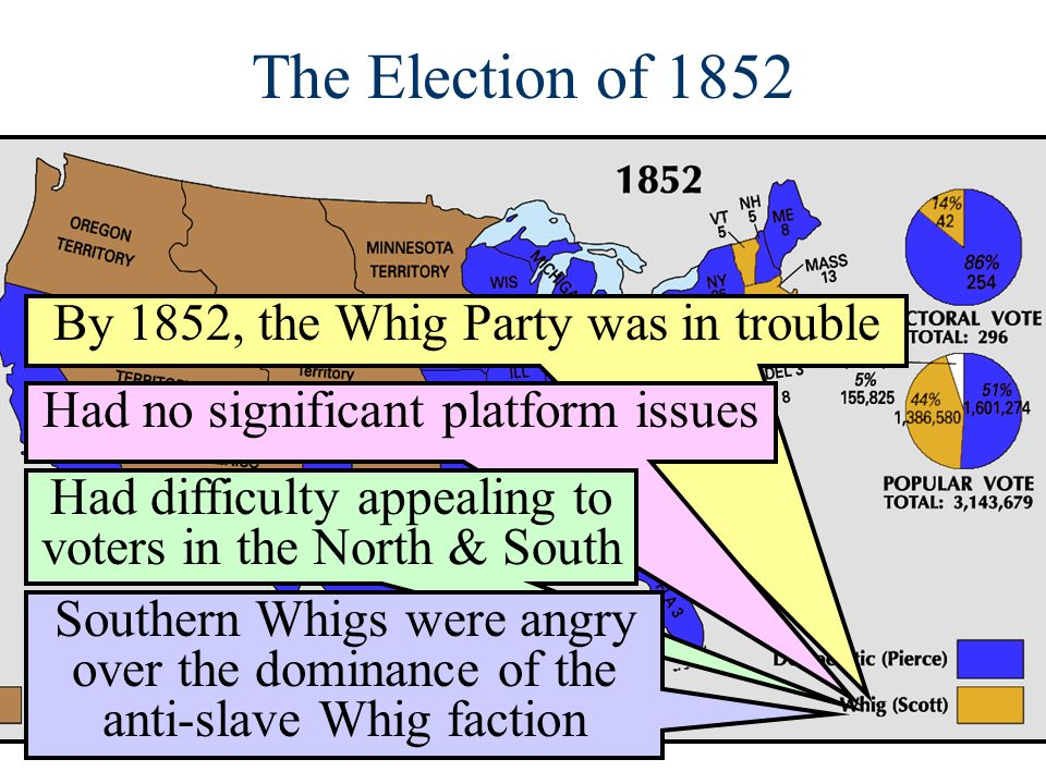 The Election of 1852 By 1852, the Whig Party was in trouble