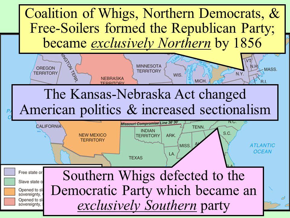 The Kansas-Nebraska Act of 1854