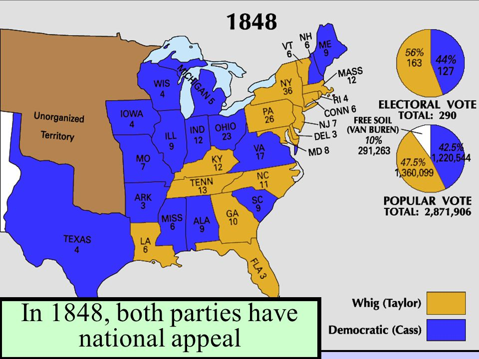 In 1848, both parties have national appeal