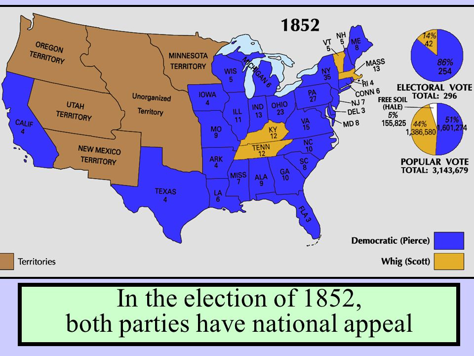 In the election of 1852, both parties have national appeal